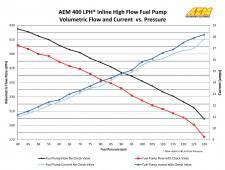 Aem Electronics - AEM 400LPH Fuel pump (Metric) - AEM-50-1009 - Image 2