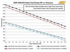 Aem Electronics - AEM 400LPH Fuel pump (Metric) - AEM-50-1009 - Image 3