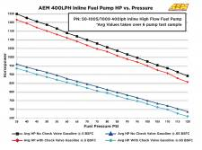Aem Electronics - AEM 400LPH Fuel pump (AN) - AEM-50-1005 - Image 3