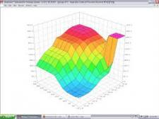 Jelibuilt Performance - JELIBUILT Custom Tuning W/ Hydra For Stock Injectors - 7.3-STK-HYDRA-CAL - Image 2